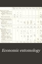 Economic Entomology Book PDF