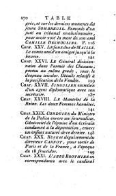 Anecdotes inédites de la fin du 18. siècle