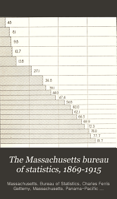 The Massachusetts bureau of statistics, 1869-1915: a sketch of its history, organization and functions, together with a list of its publications and illustrative charts