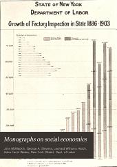 Monographs on social economics: Issues 1-4