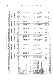 Monthly Bulletin of the Department of Health in the City of New York: Volumes 9-11