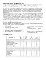 Leveled Texts  Persephone PDF