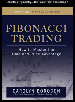 Fibonacci Trading  Chapter 7   Symmetry  The Power Tool  Trade Setup 2