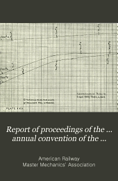 Report of Proceedings of the ... Annual Convention of the American Railway Master Mechanics' Association: Volume 33