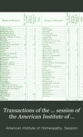 Transactions of the     Session of the American Institute of Homoeopathy PDF