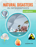 Natural Disasters in Infographics