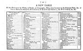 The New Seaman's Guide, and Coaster's Companion: Containing, in Part I. Complete Sailing Directions ... Through the River Thames ... Part II. For the Northern Navigation ... Part III. A New and Accurate Table of Magnetic Bearings ... To which are Subjoined Copious Tables of Latitudes and Longitudes ... Also New Tables of the Sun's Declination, from 1809 to 1824
