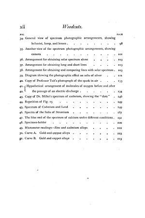 Studies in spectrum analysis