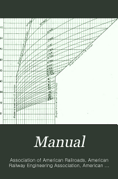 Manual of the American Railway Engineering Association