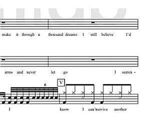 Drum Score I Surrender Celine Dion PDF