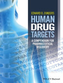 Human Drug Targets