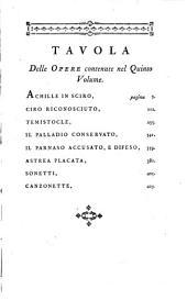 Opere del signor abate Pietro Metastasio: Achille in Sciro. Ciro riconosciuto. Temistocle. Il Palladio conservato. Il Parnaso accusato, e difeso. Astrea placata. Sonetti. Canzonette