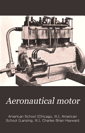 Aeronautical Motor: Instruction Paper