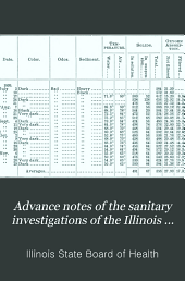 Advance Notes of the Sanitary Investigations of the Illinois River and Its Tributaries: With Special Reference to the Effect of the Sewage of Chicago on the DesPlaines and Illinois Rivers Prior to the Opening of the Chicago Drainage Canal
