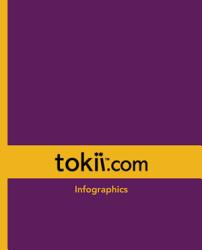 Tokii s Info Graphics PDF