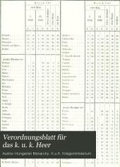 Verordnungsblatt für das k. u. k. Heer: Normal-Verodnungen, Band 26