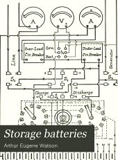Storage Batteries: Their Theory, Construction and Use