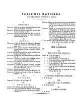 Bulletin de la Classe historico philologique de l Acad  mie imp  riale des sciences de St  P  tersbourg PDF