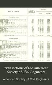 Transactions of the American Society of Civil Engineers: Volume 15