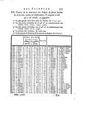 Histoire de l'Académie Royale des Sciences: avec les mémoires de mathématique et de physique pour la même année : tirés des registres de cette Académie. 1768 (1770)