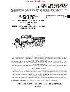 TM 9 2320 272 24 3 PDF