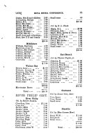 Minutes of the Proceedings of the Nova Scotia Conference of the Methodist Church