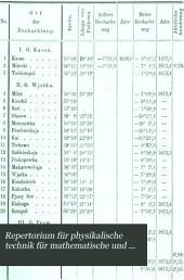 Repertorium für physikalische technik für mathematische und astronomische instrumentenkunde: Band 11