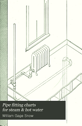Pipe Fitting Charts for Steam & Hot Water: Also Galvanized Iron Piping for Fan and Indirect Systems