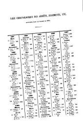 Journal du palais: recueil le plus ancien et le plus complet de la jurisprudence française