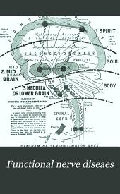 Functional Nerve Diseases