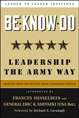 Be   Know   Do  Adapted from the Official Army Leadership Manual