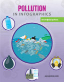 Pollution in Infographics