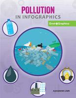 Pollution in Infographics PDF