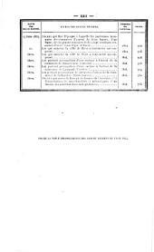 Bulletin des lois de la Republique Francaise: Volume11;Volume1831;Volume1868