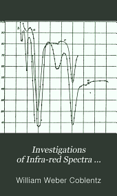 Investigations of infra-red spectra ...: Issue 65