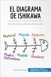 El diagrama de Ishikawa: Solucionar los problemas desde su raíz
