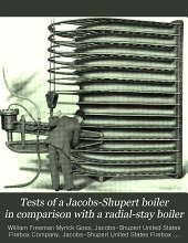 Tests of a Jacobs-Shupert boiler in comparison with a radial-stay boiler: a report submitted to Mr. A.F. Huston ...