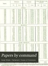 Papers by Command: Volume 120
