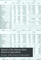 Report of the Kansas State Board of Agriculture PDF