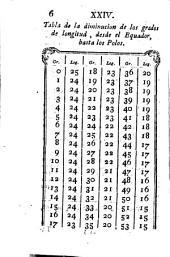Método para apreender por principios la Geografía general y particular antigua y moderna, sagrada y eclesiástica, y la cronología y esfera celeste y terrestre ...