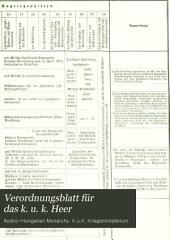 Verordnungsblatt für das k. u. k. Heer: Normal-Verodnungen, Band 28