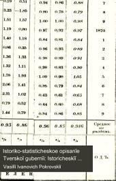 Историко-статистическое описаніе Тверской губерніи: Том 1