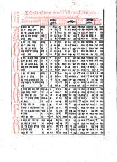 Missale s[ecundu]m ritum [et] co[n]suetudine[m] alme eccl[es]ie Illerde[n]sis