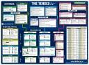 The Tenses   Die Englischen Zeiten PDF