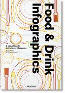 Food & drink infographics. A visual guide to culinary pleasures. Ediz italiana, spagnola e inglese