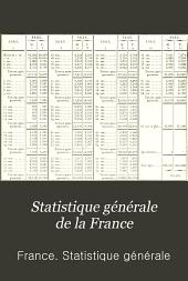 Statistique générale de la France: Statistique annuelle
