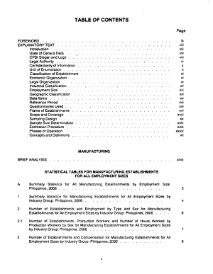 2006 Census of Philippine Business and Industry  A C  Manufacturing PDF