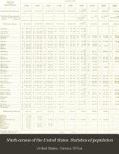 Ninth Census of the United States. Statistics of Population: Tables I to VIII Inclusive. ...