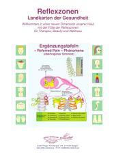 6 - « Referred Pain » Phänomene (übertragener Schmerz): Reflexzonen - Ergänzungstafeln für die Naturheilkunde und Physiotherapie