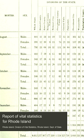Report of Vital Statistics for Rhode Island: Volumes 54-55
